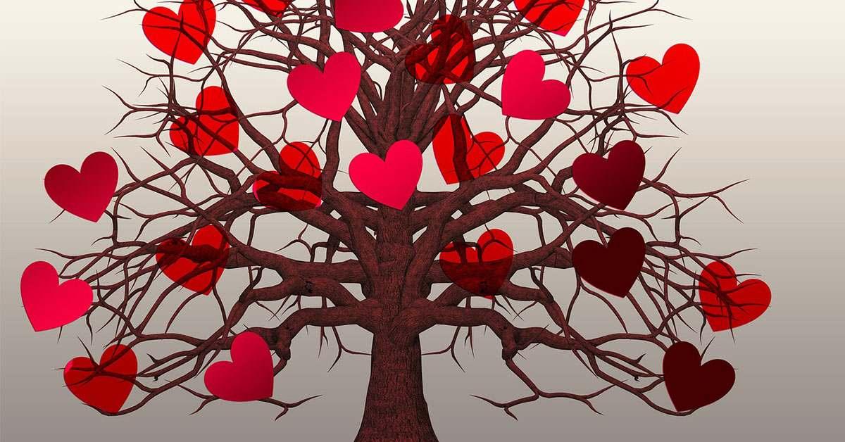 Szeretetnyelv teszt